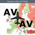 Чартерный трафик в Европе продолжает ослабевать
